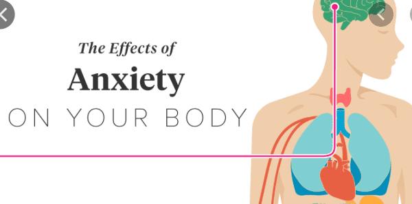 Fear Catalyzes Anxiety